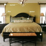The Main Rules for Feng Shui Bedroom Designs